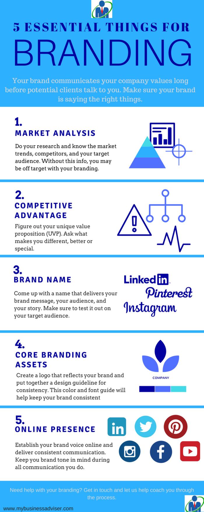 Essential things for Branding